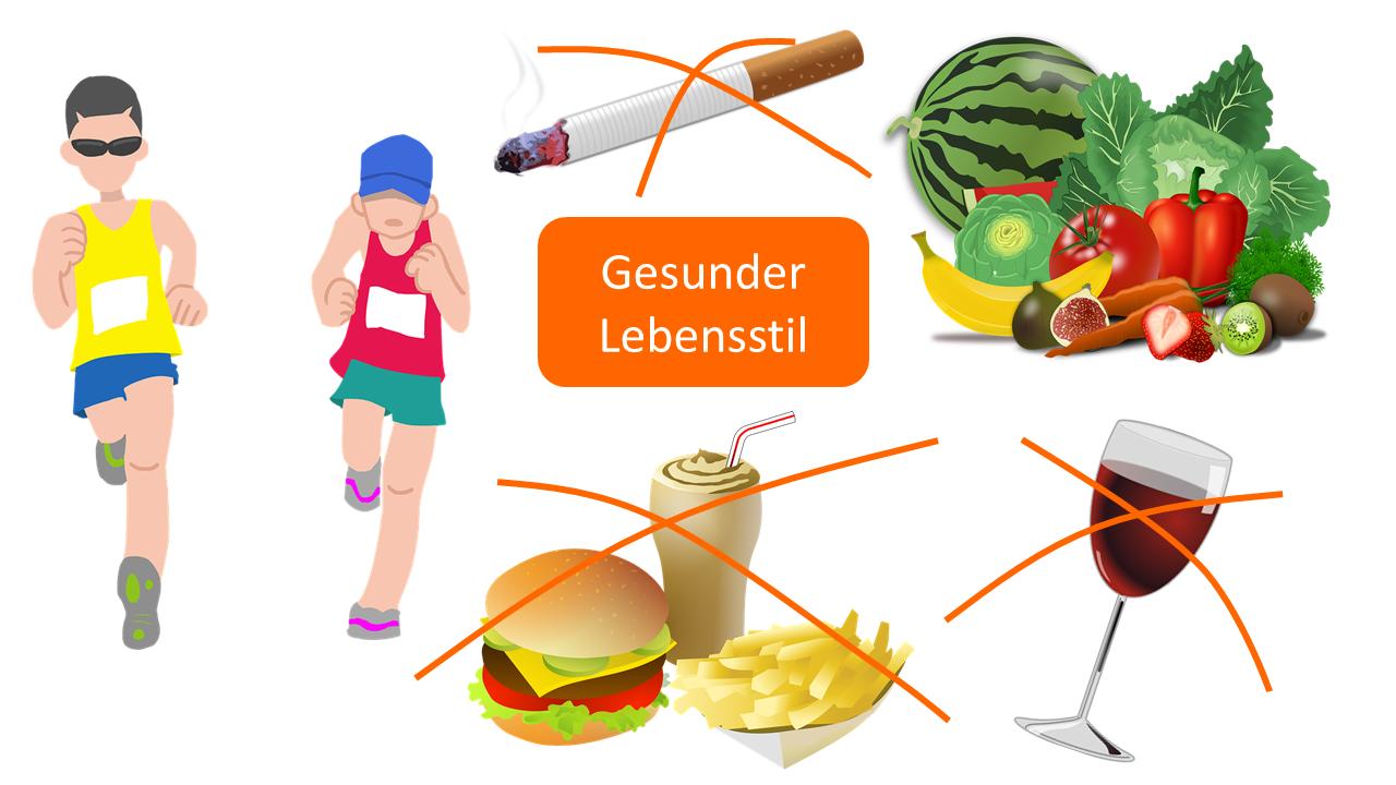 Fettstoffwechselstörung