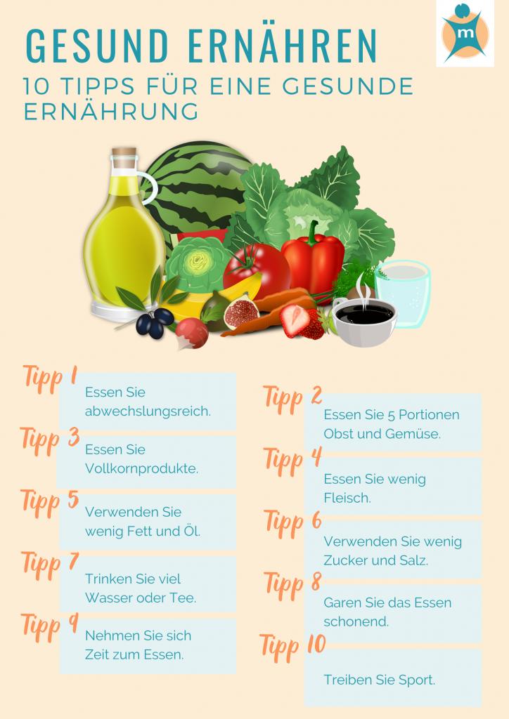 Gesund ernähren