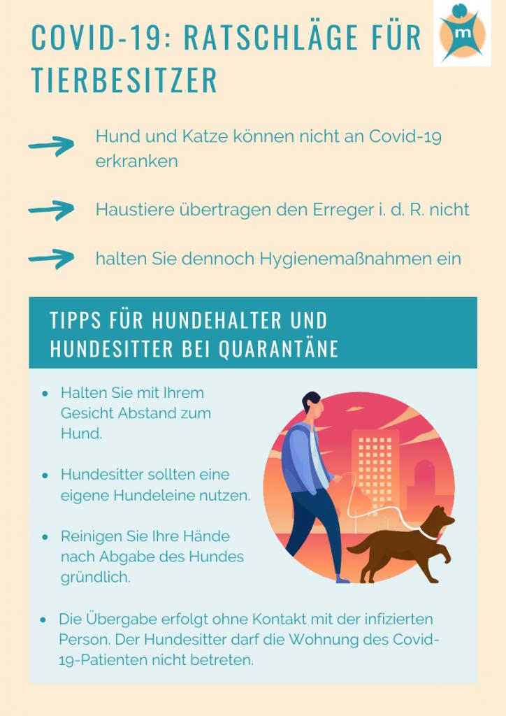 Haustiere und Coronaviren