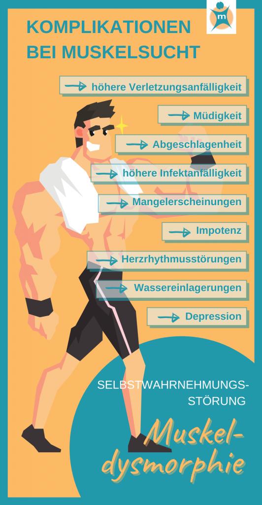 Muskelsucht