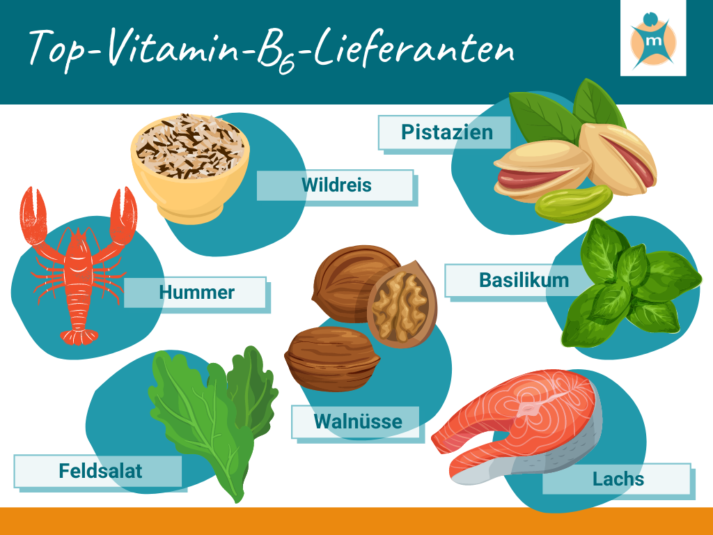 Vitamin-B6-Lieferanten