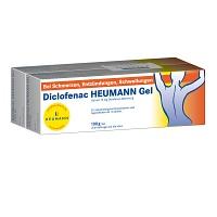glucovance price